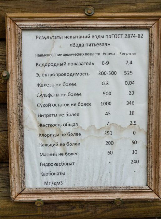 Родник, святой источник села Старково